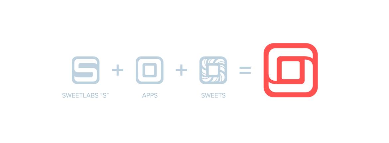 SweetLabs Branding Logo Elements