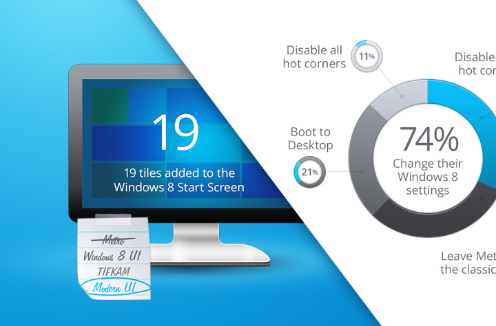 Windows 8 Infographic Thumbnail